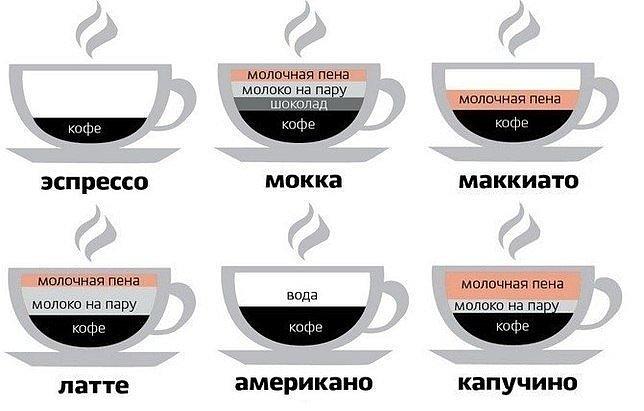 кофе купить украина